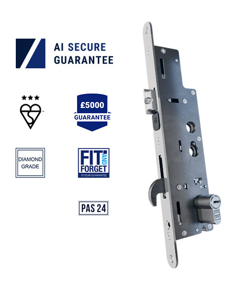 AI Secure door locking